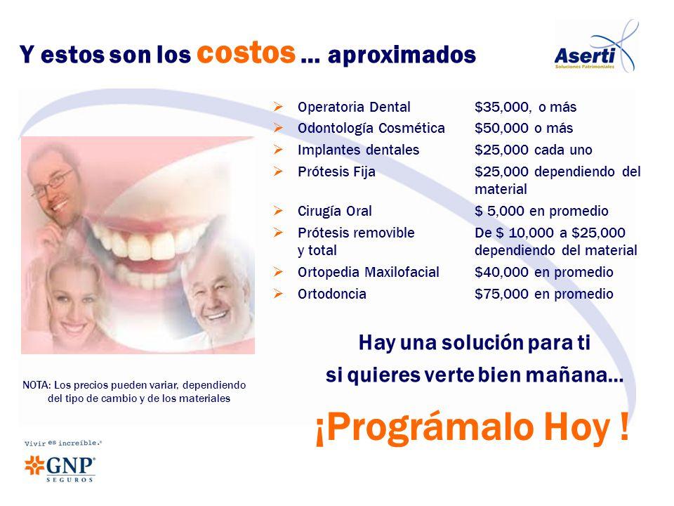 Operatoria Dental$35,000, o más Odontología Cosmética$50,000 o más Implantes dentales$25,000 cada uno Prótesis Fija$25,000 dependiendo del material Cirugía Oral$ 5,000 en promedio Prótesis removibleDe $ 10,000 a $25,000 y totaldependiendo del material Ortopedia Maxilofacial$40,000 en promedio Ortodoncia$75,000 en promedio Hay una solución para ti si quieres verte bien mañana… ¡Prográmalo Hoy .