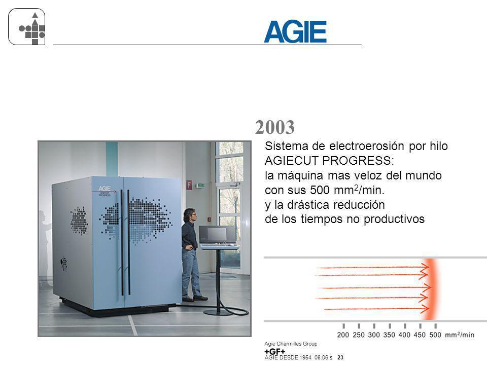 AGIE DESDE 1954 08.06 s 23 2003 Sistema de electroerosión por hilo AGIECUT PROGRESS: la máquina mas veloz del mundo con sus 500 mm 2 /min. y la drásti