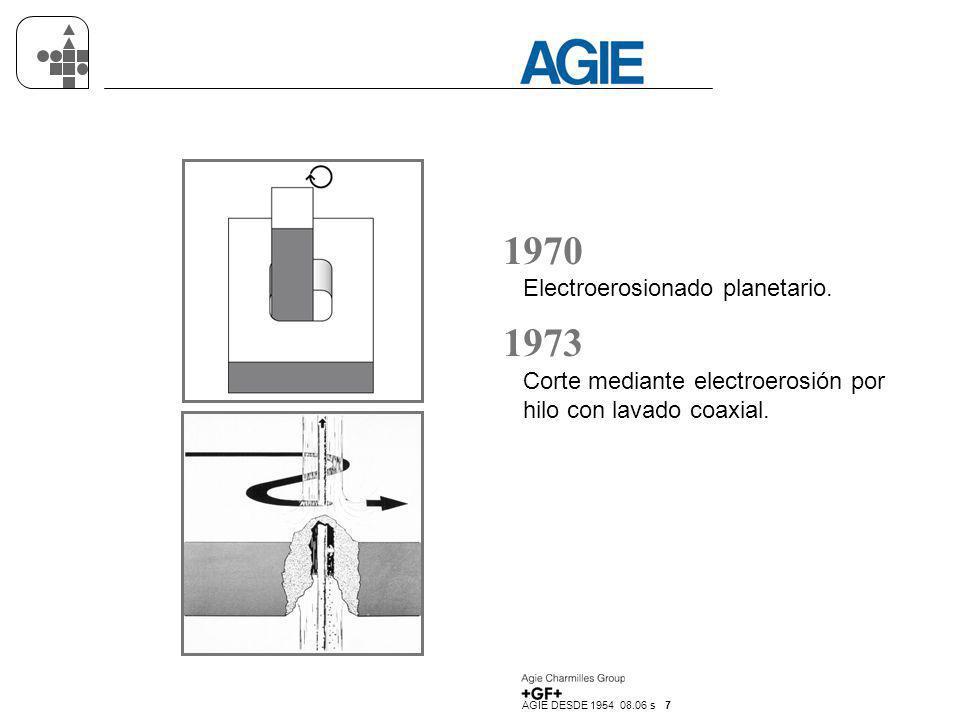 AGIE DESDE 1954 08.06 s 7 1970 Electroerosionado planetario. 1973 Corte mediante electroerosión por hilo con lavado coaxial.