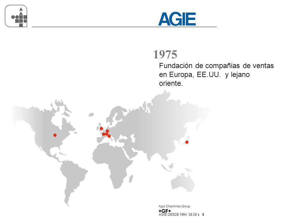 AGIE DESDE 1954 08.06 s 19 1999 Sistemas de electroerosión por hilo AGIECUT CHALLENGE y AGIECUT EXCELLENCE con Generador AGIEHSSC e interfaz de usuario AGIEVISION.