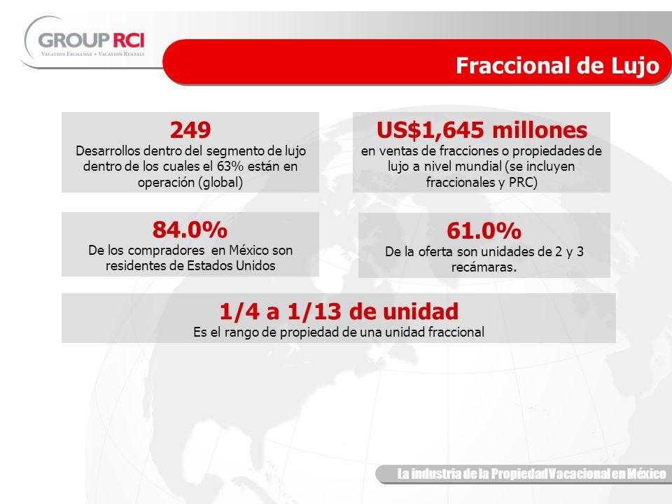 La industria de la Propiedad Vacacional en México Fraccional de Lujo 61.0% De la oferta son unidades de 2 y 3 recámaras.