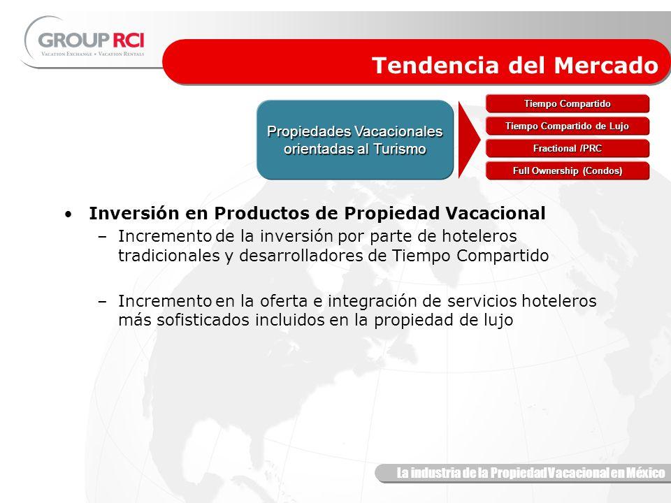 La industria de la Propiedad Vacacional en México Tendencia del Mercado Propiedades Vacacionales orientadas al Turismo Tiempo Compartido de Lujo Fractional /PRC Full Ownership (Condos) Inversión en Productos de Propiedad Vacacional –Incremento de la inversión por parte de hoteleros tradicionales y desarrolladores de Tiempo Compartido –Incremento en la oferta e integración de servicios hoteleros más sofisticados incluidos en la propiedad de lujo Tiempo Compartido