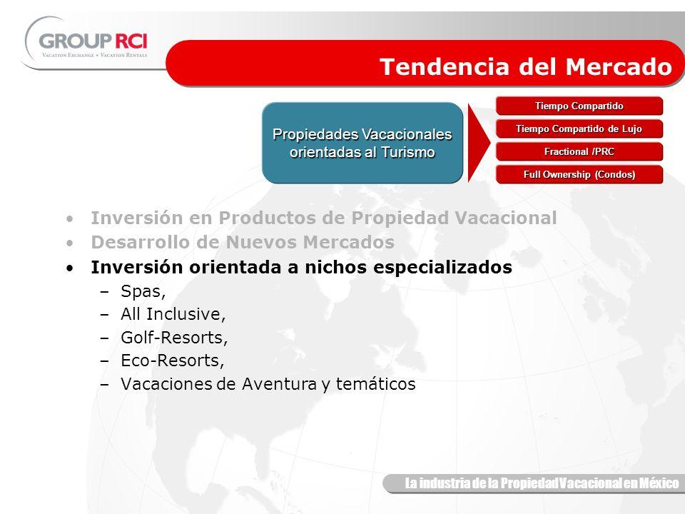 La industria de la Propiedad Vacacional en México Tendencia del Mercado Inversión en Productos de Propiedad Vacacional Desarrollo de Nuevos Mercados Inversión orientada a nichos especializados –Spas, –All Inclusive, –Golf-Resorts, –Eco-Resorts, –Vacaciones de Aventura y temáticos Propiedades Vacacionales orientadas al Turismo Tiempo Compartido de Lujo Fractional /PRC Full Ownership (Condos) Tiempo Compartido