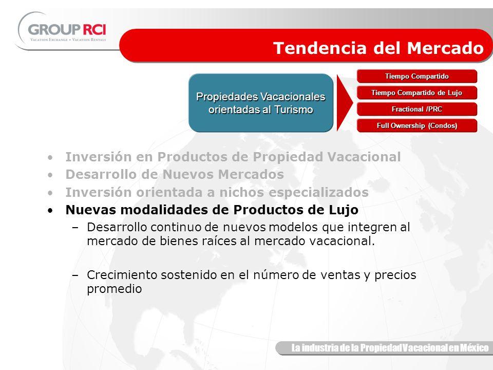 La industria de la Propiedad Vacacional en México Tendencia del Mercado Inversión en Productos de Propiedad Vacacional Desarrollo de Nuevos Mercados Inversión orientada a nichos especializados Nuevas modalidades de Productos de Lujo –Desarrollo continuo de nuevos modelos que integren al mercado de bienes raíces al mercado vacacional.