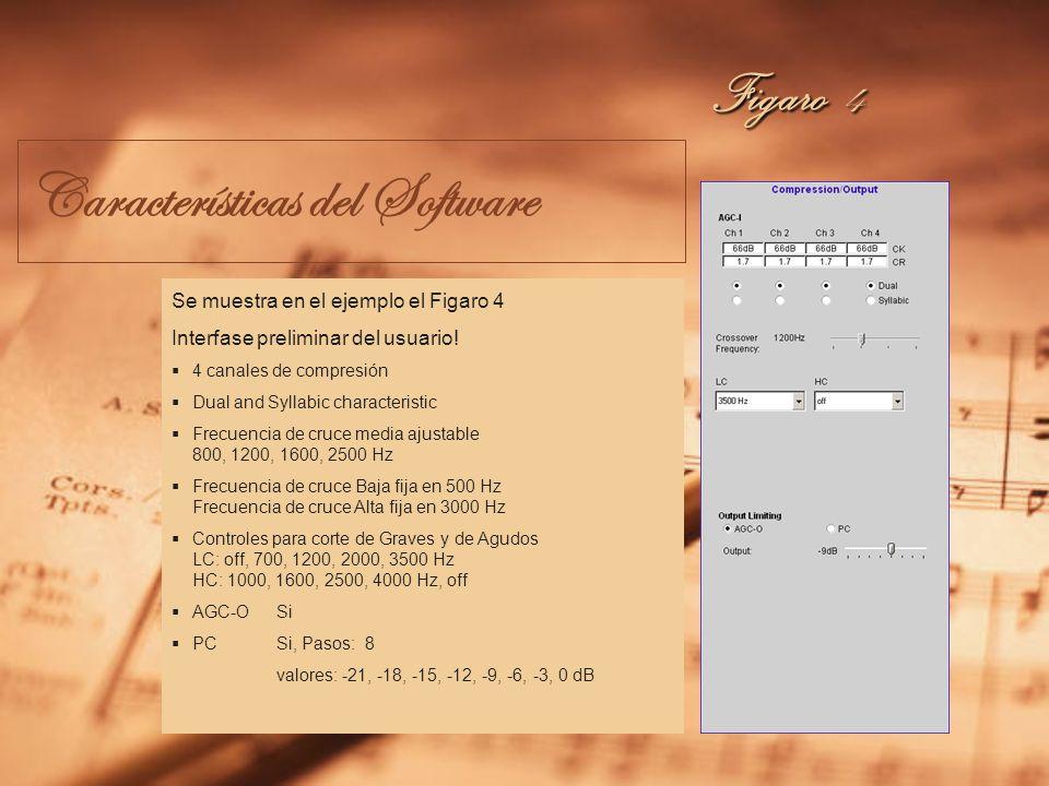 Características del Software Se muestra en el ejemplo el Figaro 4 Interfase preliminar del ususario! Ganancia Maestra en pasos de 3 dB 4 bandas de fre