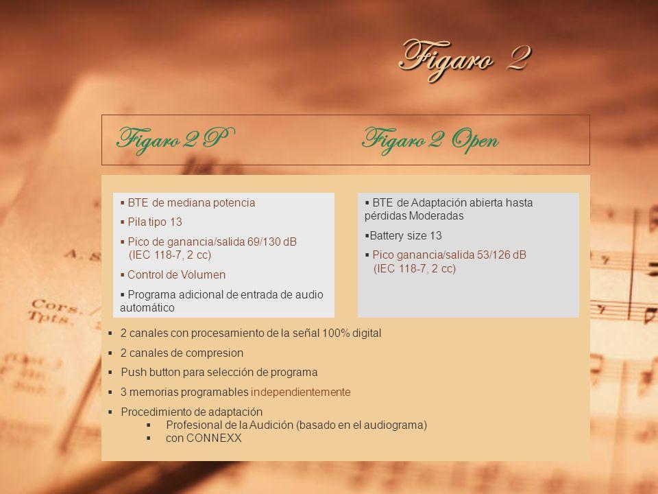 Figaro 4 PFigaro 4 Open 4 canales 100% de procesamiento digital 4 canales de compresión Push button para selección de programas 3 memorias programable