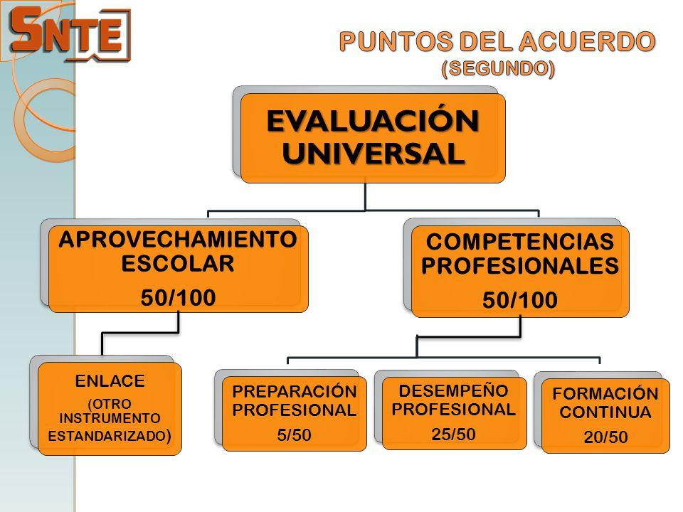 EVALUACIÓN UNIVERSAL APROVECHAMIENTO ESCOLAR 50/100 ENLACE (OTRO INSTRUMENTO ESTANDARIZADO ) COMPETENCIAS PROFESIONALES 50/100 PREPARACIÓN PROFESIONAL