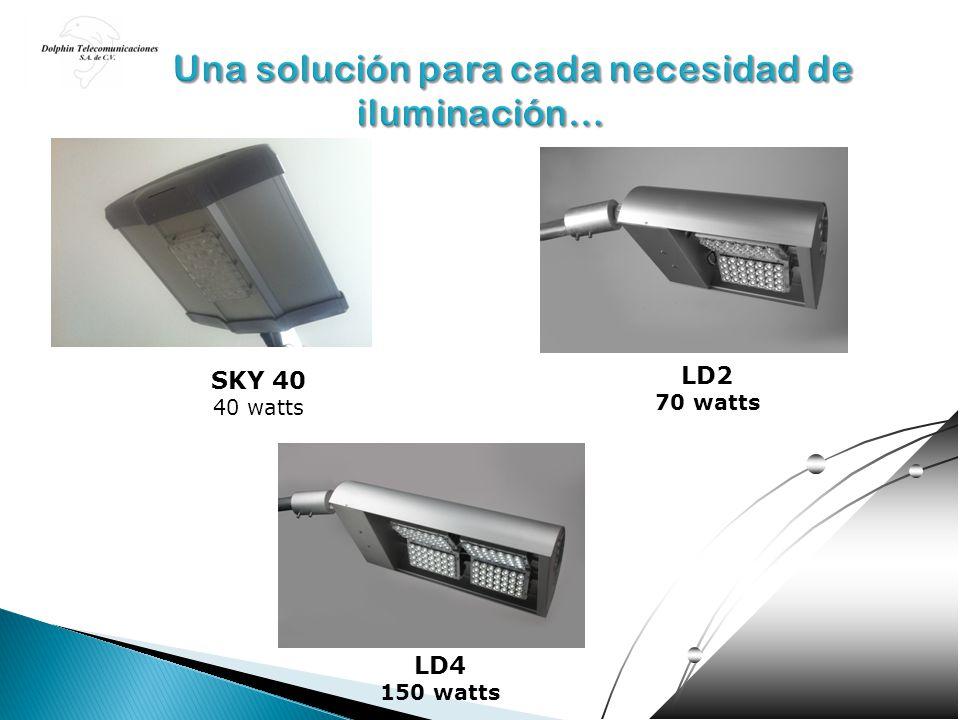 LD2 70 watts SKY 40 40 watts LD4 150 watts