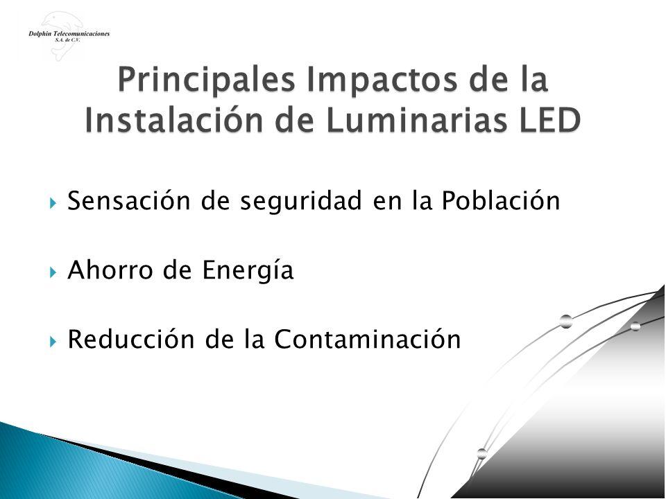 Sensación de seguridad en la Población Ahorro de Energía Reducción de la Contaminación Principales Impactos de la Instalación de Luminarias LED