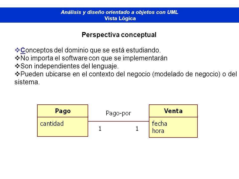 Diplomado de Bases de Datos - M odelado Orientado a Objetos Análisis y diseño orientado a objetos con UML Vista Lógica Perspectiva conceptual Concepto