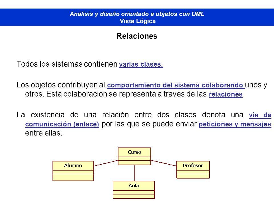 Todos los sistemas contienen varias clases. Los objetos contribuyen al comportamiento del sistema colaborando unos y otros. Esta colaboración se repre