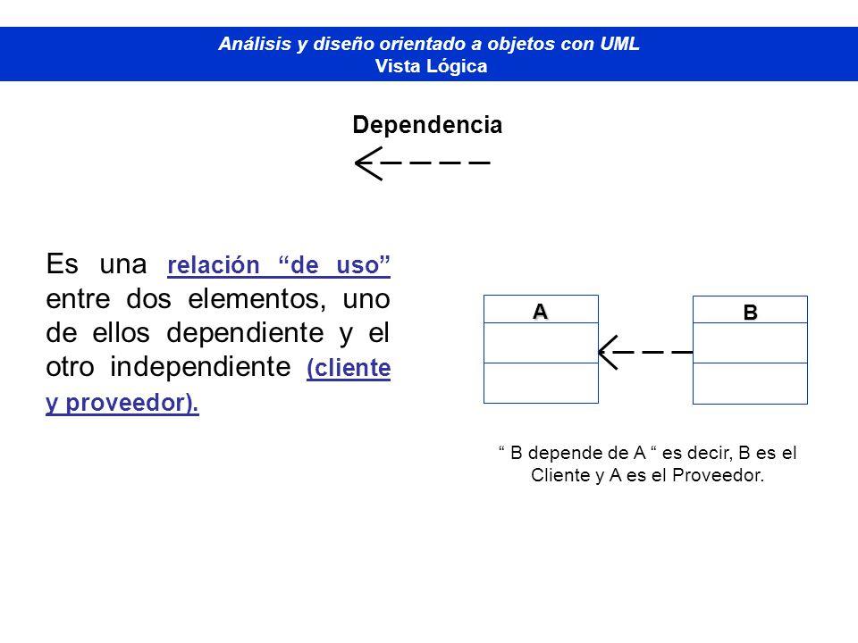 Es una relación de uso entre dos elementos, uno de ellos dependiente y el otro independiente (cliente y proveedor). Diplomado de Bases de Datos - M od