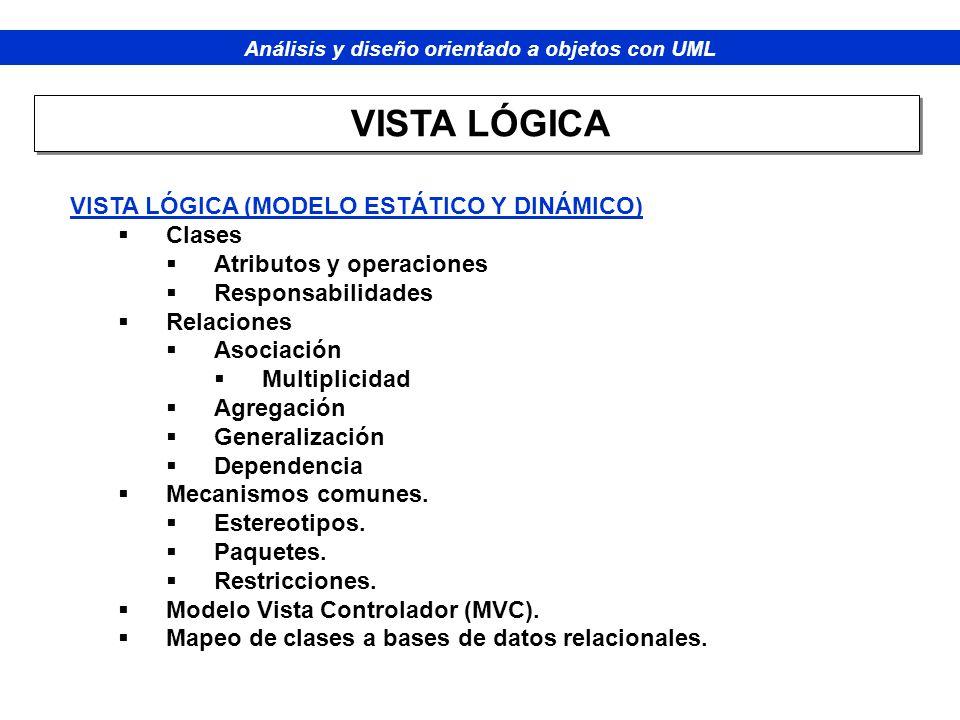 VISTA LÓGICA (MODELO ESTÁTICO Y DINÁMICO) Clases Atributos y operaciones Responsabilidades Relaciones Asociación Multiplicidad Agregación Generalizaci