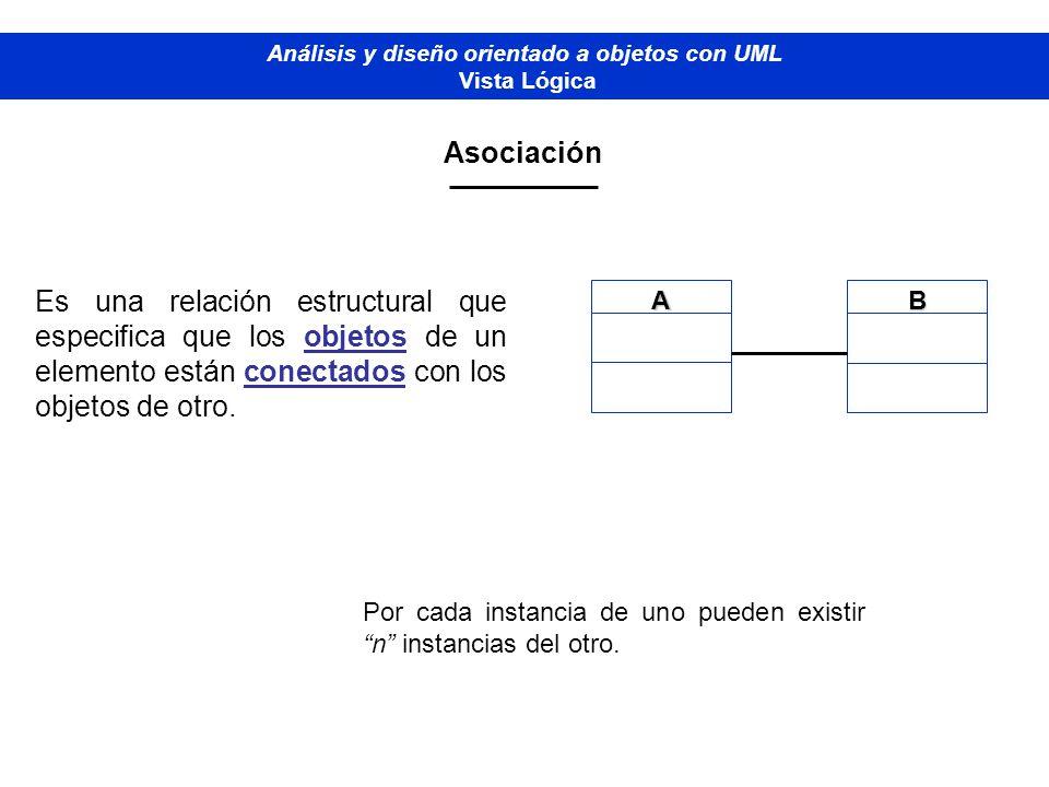 Es una relación estructural que especifica que los objetos de un elemento están conectados con los objetos de otro. Diplomado de Bases de Datos - M od