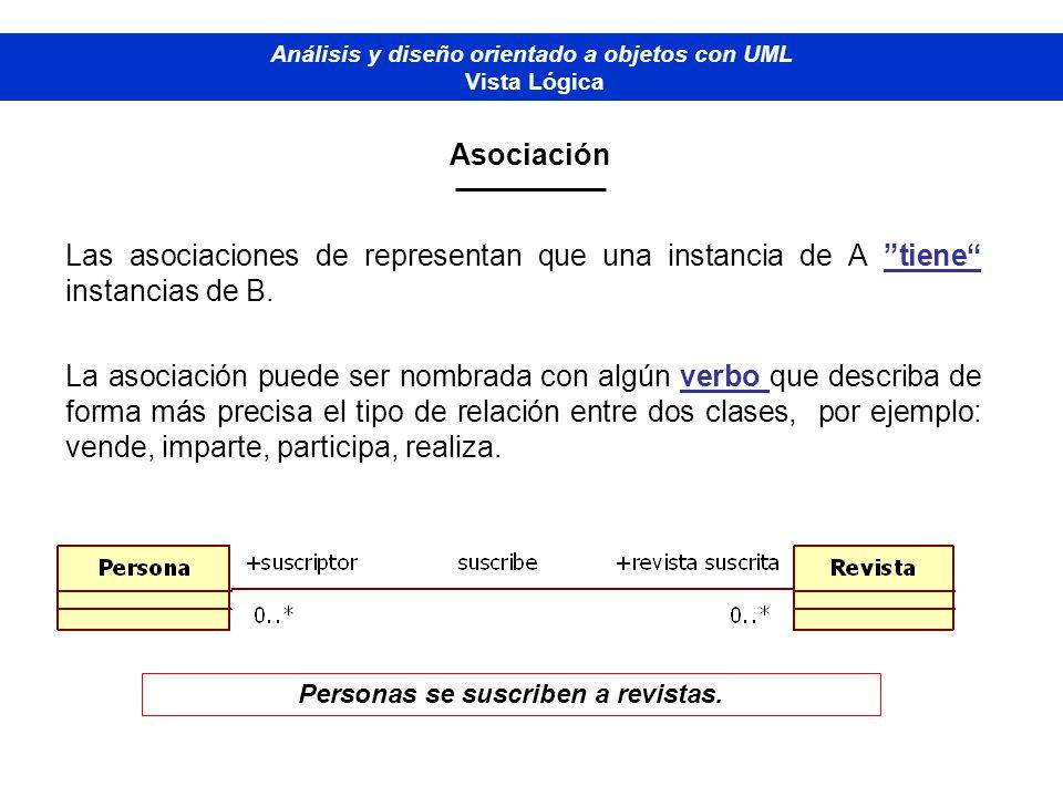 Las asociaciones de representan que una instancia de A tiene instancias de B. La asociación puede ser nombrada con algún verbo que describa de forma m