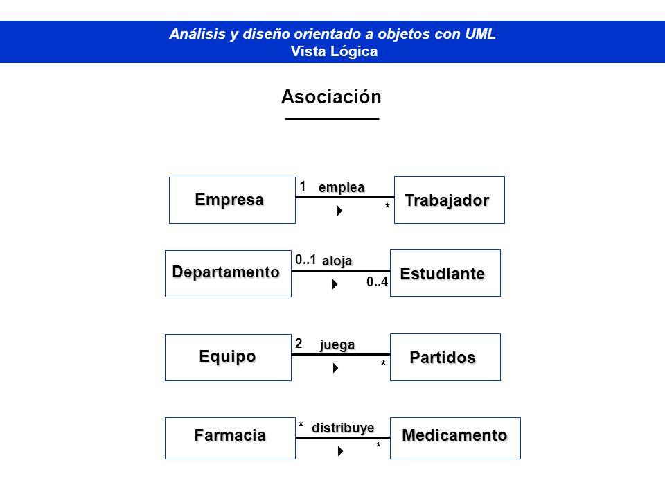 Diplomado de Bases de Datos - M odelado Orientado a Objetos Análisis y diseño orientado a objetos con UML Vista Lógica Asociación Farmacia Equipo Medi
