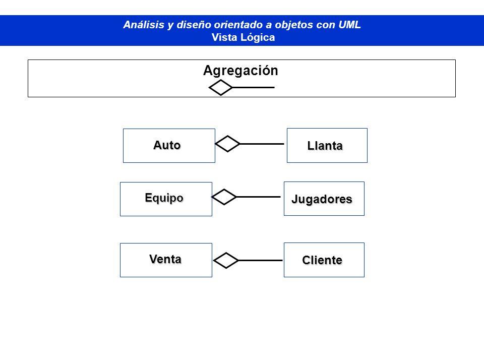 Diplomado de Bases de Datos - M odelado Orientado a Objetos Análisis y diseño orientado a objetos con UML Vista Lógica Agregación Venta Cliente Llanta