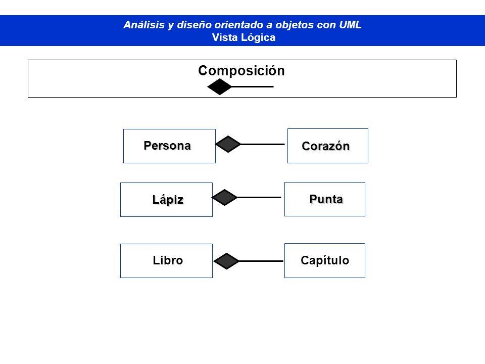 Diplomado de Bases de Datos - M odelado Orientado a Objetos Análisis y diseño orientado a objetos con UML Vista Lógica Composición Corazón Persona Láp