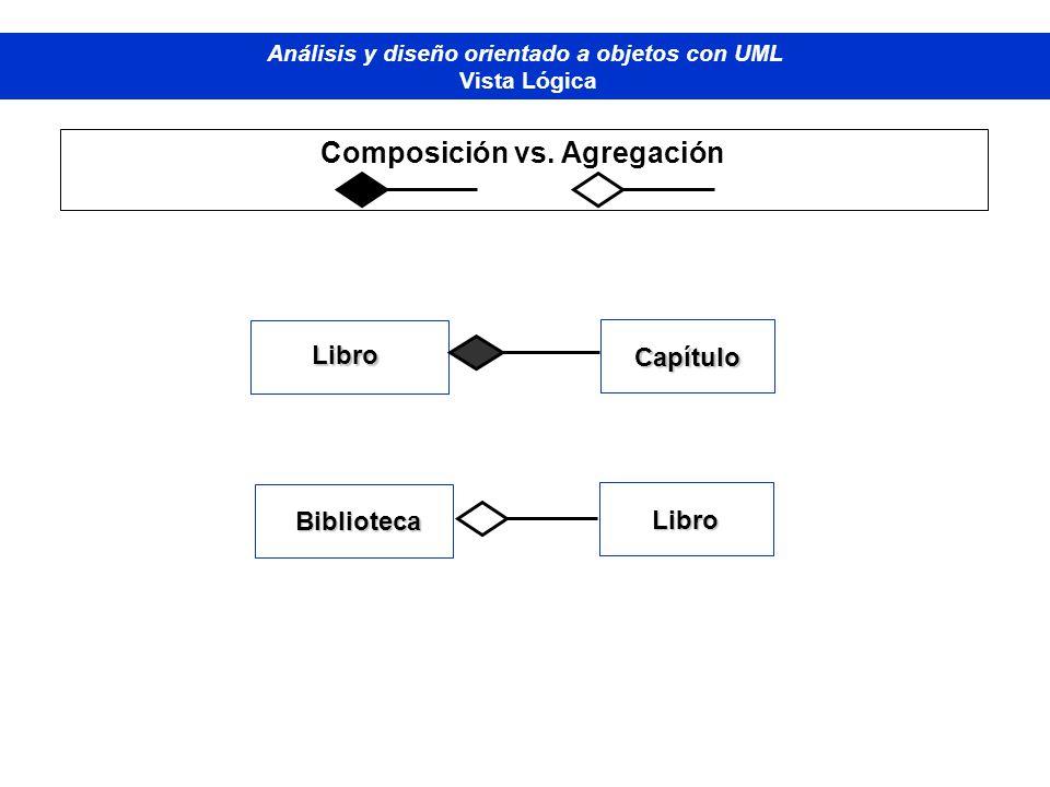 Diplomado de Bases de Datos - M odelado Orientado a Objetos Análisis y diseño orientado a objetos con UML Vista Lógica Composición vs. Agregación Capí