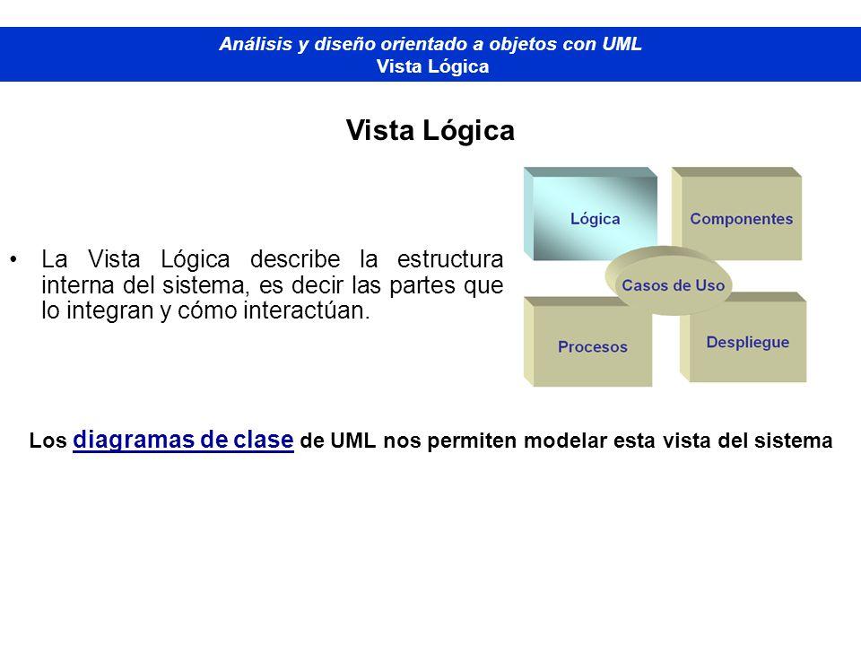 La Vista Lógica describe la estructura interna del sistema, es decir las partes que lo integran y cómo interactúan. Diplomado de Bases de Datos - M od