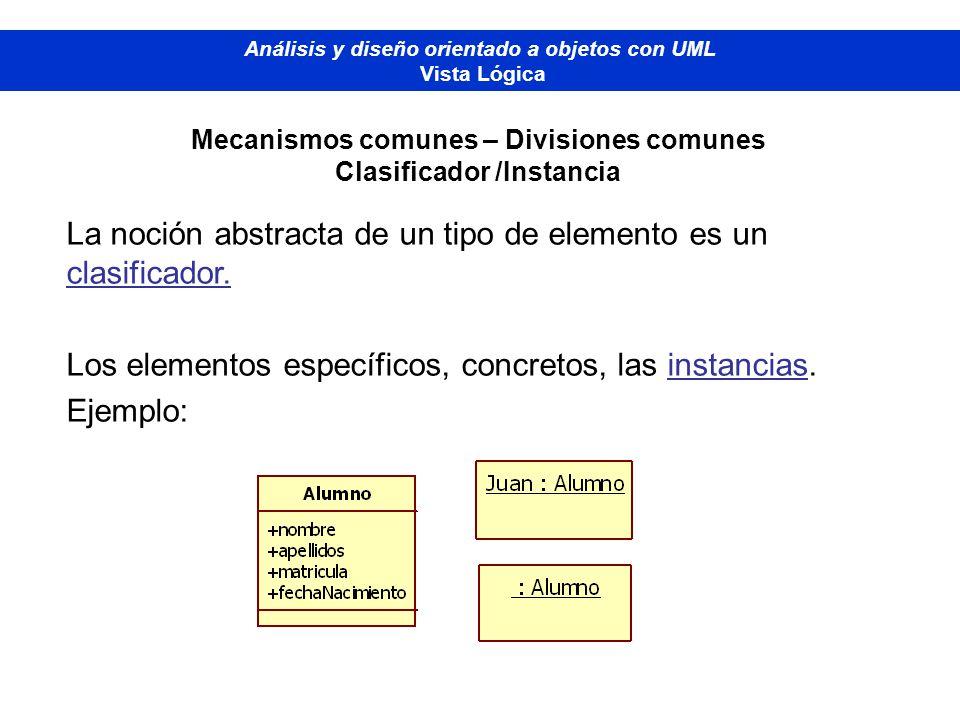 Diplomado de Bases de Datos - M odelado Orientado a Objetos Análisis y diseño orientado a objetos con UML Vista Lógica Mecanismos comunes – Divisiones