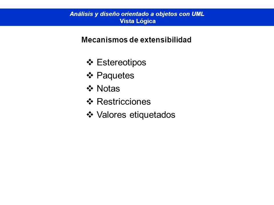 Diplomado de Bases de Datos - M odelado Orientado a Objetos Análisis y diseño orientado a objetos con UML Vista Lógica Mecanismos de extensibilidad Es