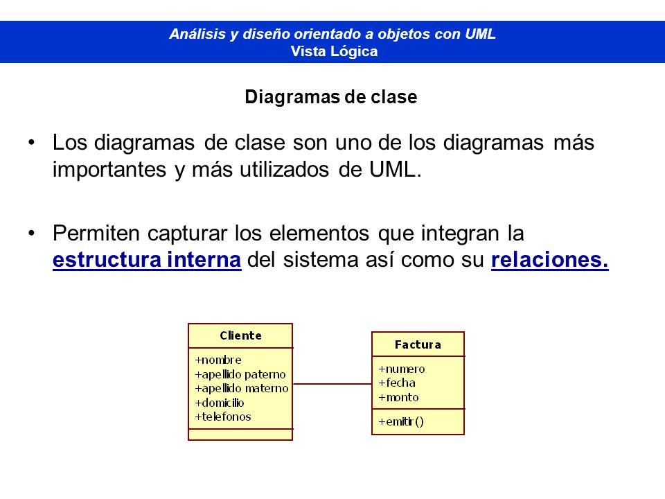 Los diagramas de clase son uno de los diagramas más importantes y más utilizados de UML. Permiten capturar los elementos que integran la estructura in