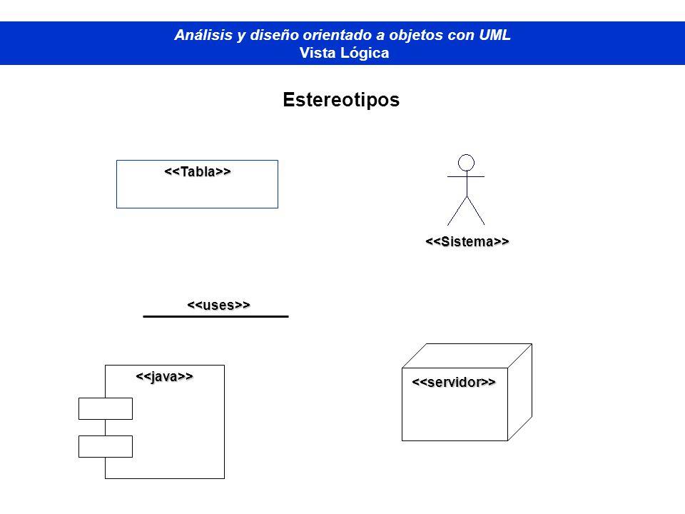 Diplomado de Bases de Datos - M odelado Orientado a Objetos Análisis y diseño orientado a objetos con UML Vista Lógica Estereotipos <<Sistema>> <<Tabl