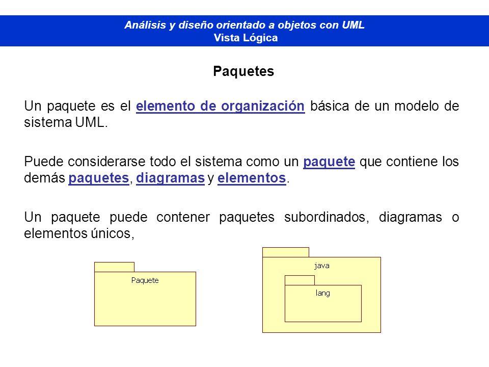 Diplomado de Bases de Datos - M odelado Orientado a Objetos Análisis y diseño orientado a objetos con UML Vista Lógica Paquetes Un paquete es el eleme