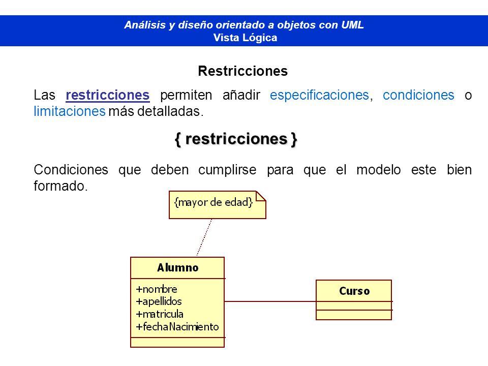 Diplomado de Bases de Datos - M odelado Orientado a Objetos Análisis y diseño orientado a objetos con UML Vista Lógica Restricciones Las restricciones
