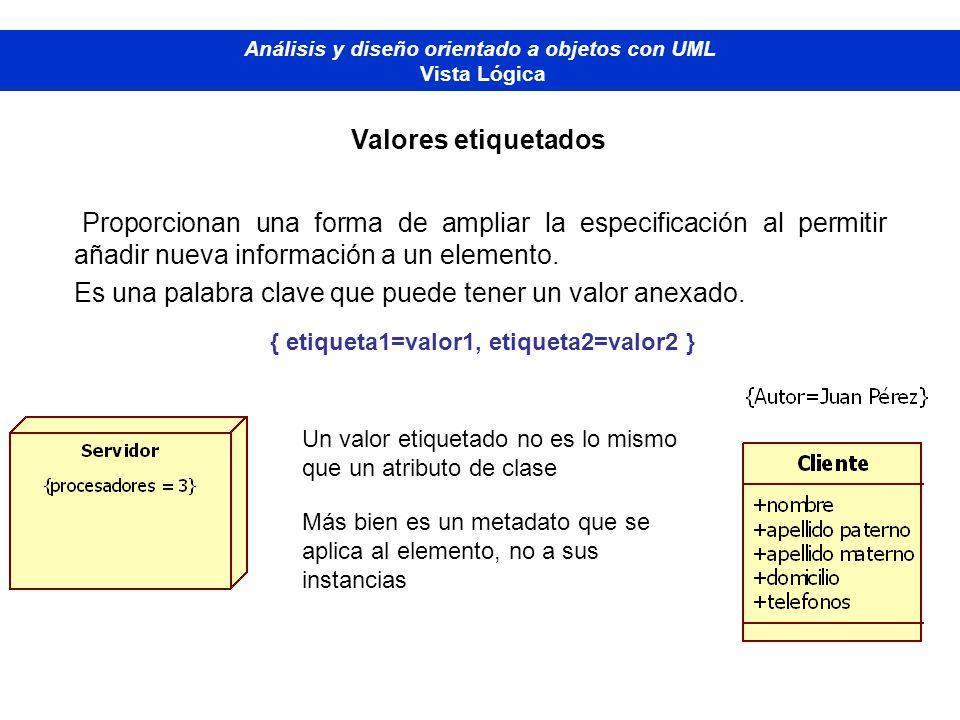 Diplomado de Bases de Datos - M odelado Orientado a Objetos Análisis y diseño orientado a objetos con UML Vista Lógica Valores etiquetados Proporciona