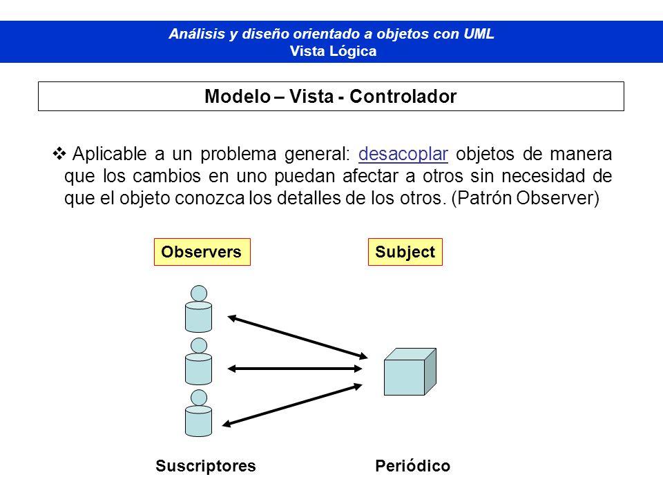 Diplomado de Bases de Datos - M odelado Orientado a Objetos Análisis y diseño orientado a objetos con UML Vista Lógica Modelo – Vista - Controlador Ap