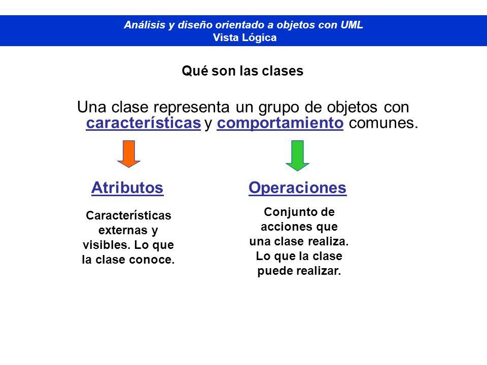 Una clase representa un grupo de objetos con características y comportamiento comunes. Diplomado de Bases de Datos - M odelado Orientado a Objetos Aná