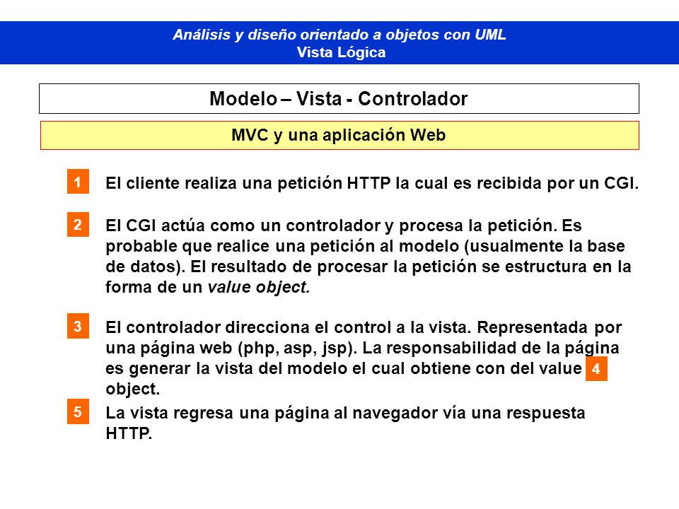 Diplomado de Bases de Datos - M odelado Orientado a Objetos Análisis y diseño orientado a objetos con UML Vista Lógica Modelo – Vista - Controlador MV