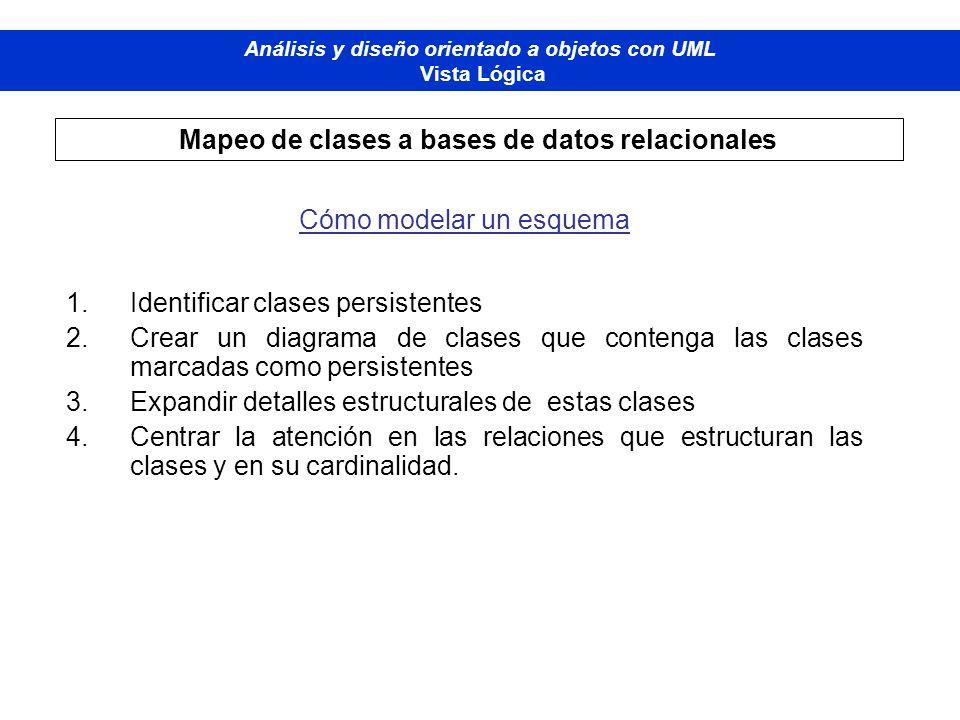 Diplomado de Bases de Datos - M odelado Orientado a Objetos Análisis y diseño orientado a objetos con UML Vista Lógica Mapeo de clases a bases de dato