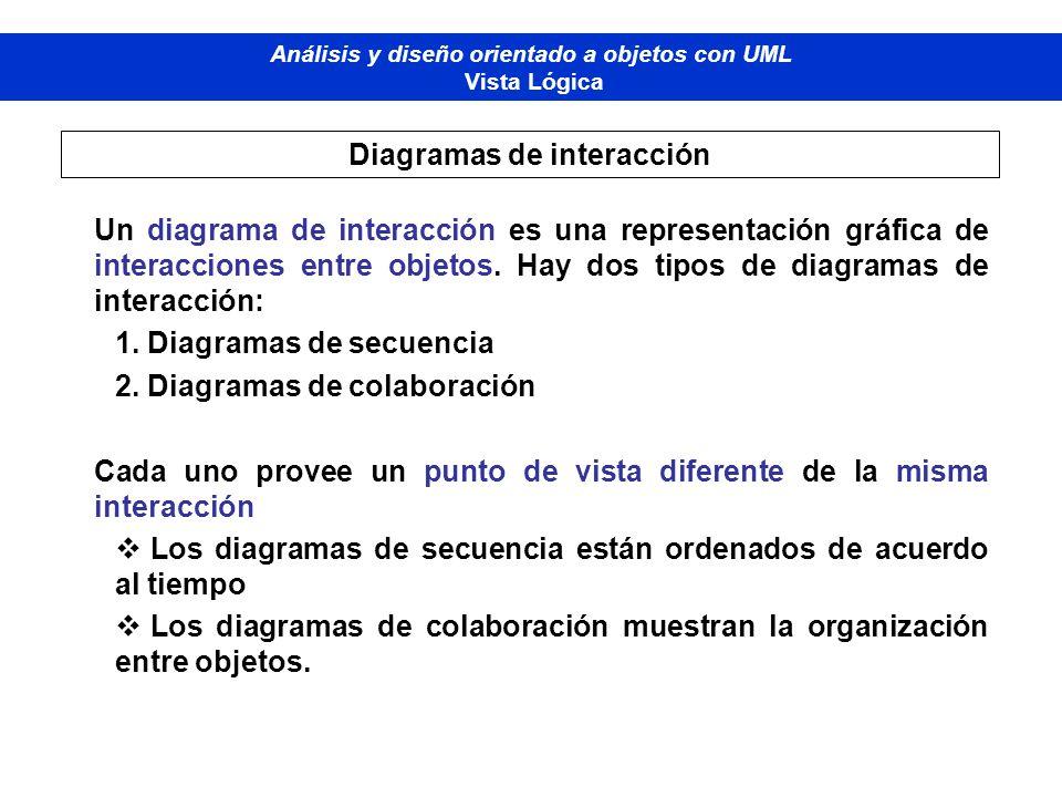 Diplomado de Bases de Datos - M odelado Orientado a Objetos Análisis y diseño orientado a objetos con UML Vista Lógica Diagramas de interacción Un dia
