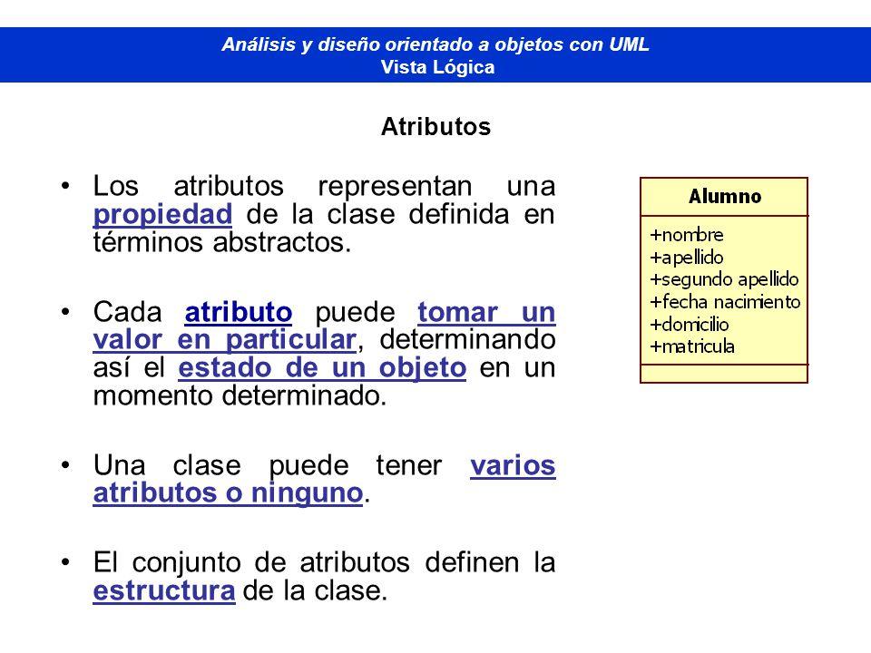 Diplomado de Bases de Datos - M odelado Orientado a Objetos Análisis y diseño orientado a objetos con UML Vista Lógica Atributos Los atributos represe