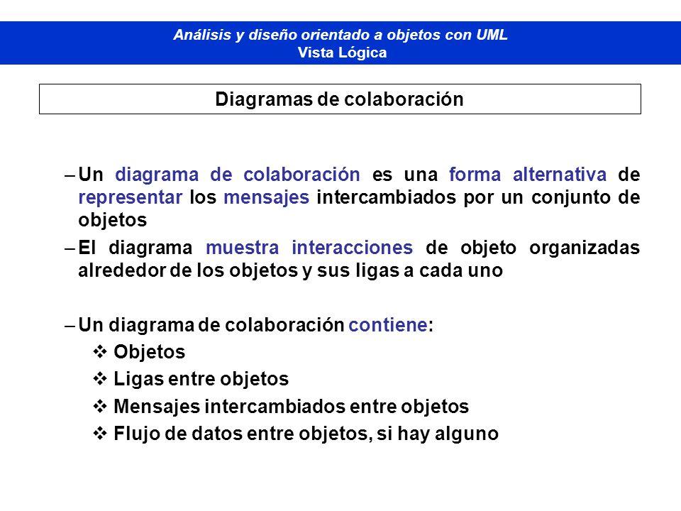 Diplomado de Bases de Datos - M odelado Orientado a Objetos Análisis y diseño orientado a objetos con UML Vista Lógica Diagramas de colaboración –Un d