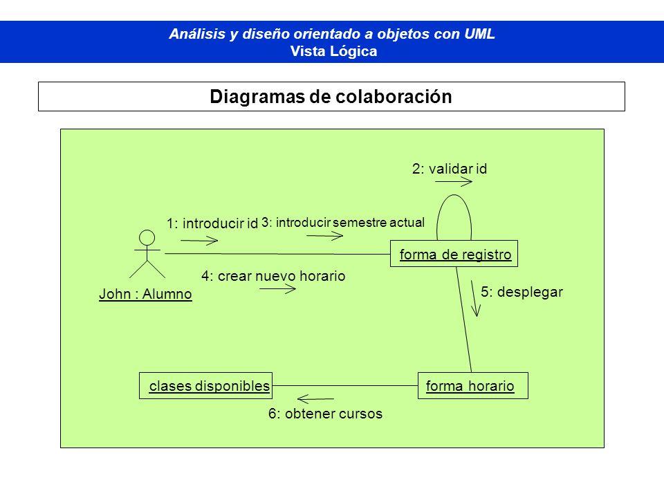 Diplomado de Bases de Datos - M odelado Orientado a Objetos Análisis y diseño orientado a objetos con UML Vista Lógica Diagramas de colaboración John