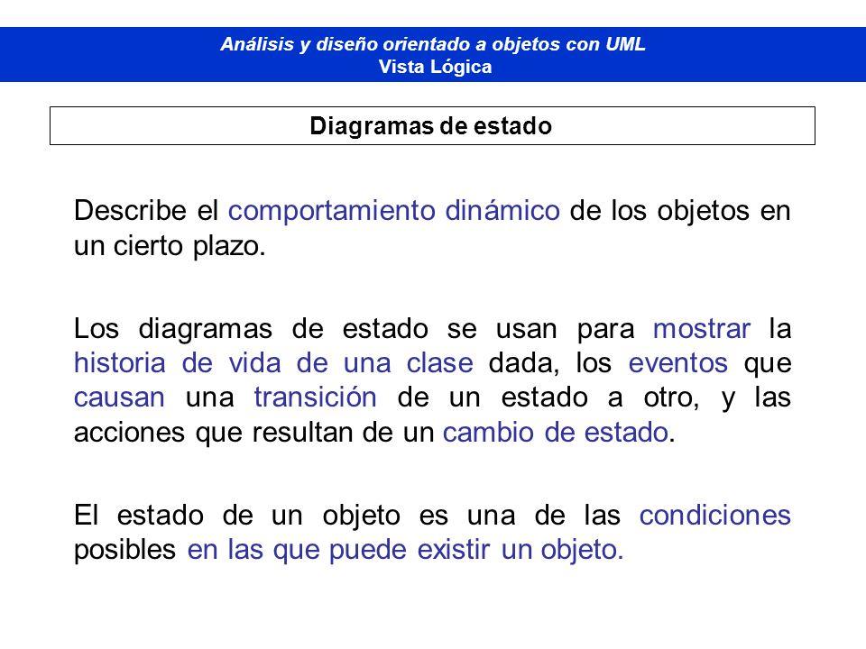 Diplomado de Bases de Datos - M odelado Orientado a Objetos Análisis y diseño orientado a objetos con UML Vista Lógica Diagramas de estado Describe el