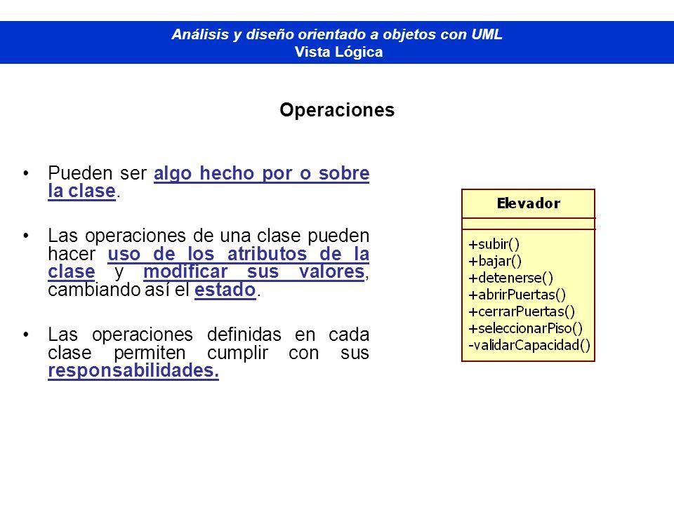 Diplomado de Bases de Datos - M odelado Orientado a Objetos Análisis y diseño orientado a objetos con UML Vista Lógica Operaciones Pueden ser algo hec