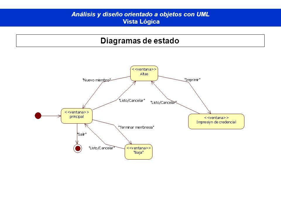 Diplomado de Bases de Datos - M odelado Orientado a Objetos Análisis y diseño orientado a objetos con UML Vista Lógica Diagramas de estado