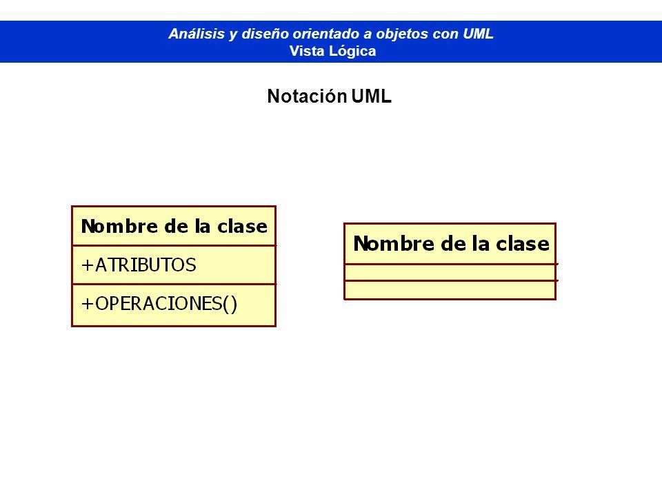 Diplomado de Bases de Datos - M odelado Orientado a Objetos Análisis y diseño orientado a objetos con UML Vista Lógica Notación UML