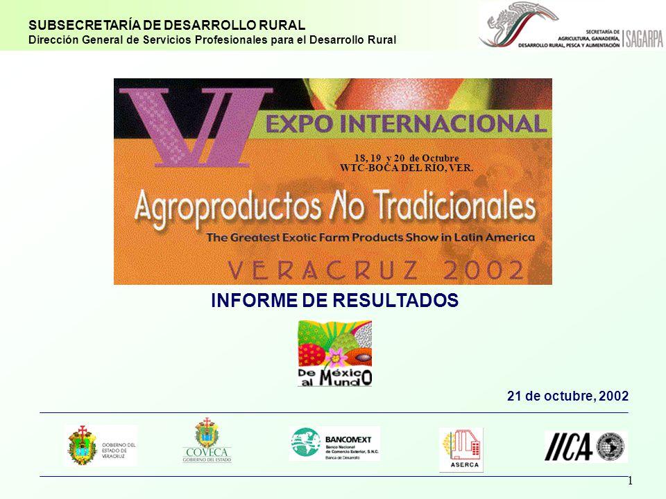 1 21 de octubre, 2002 SUBSECRETARÍA DE DESARROLLO RURAL Dirección General de Servicios Profesionales para el Desarrollo Rural INFORME DE RESULTADOS 18