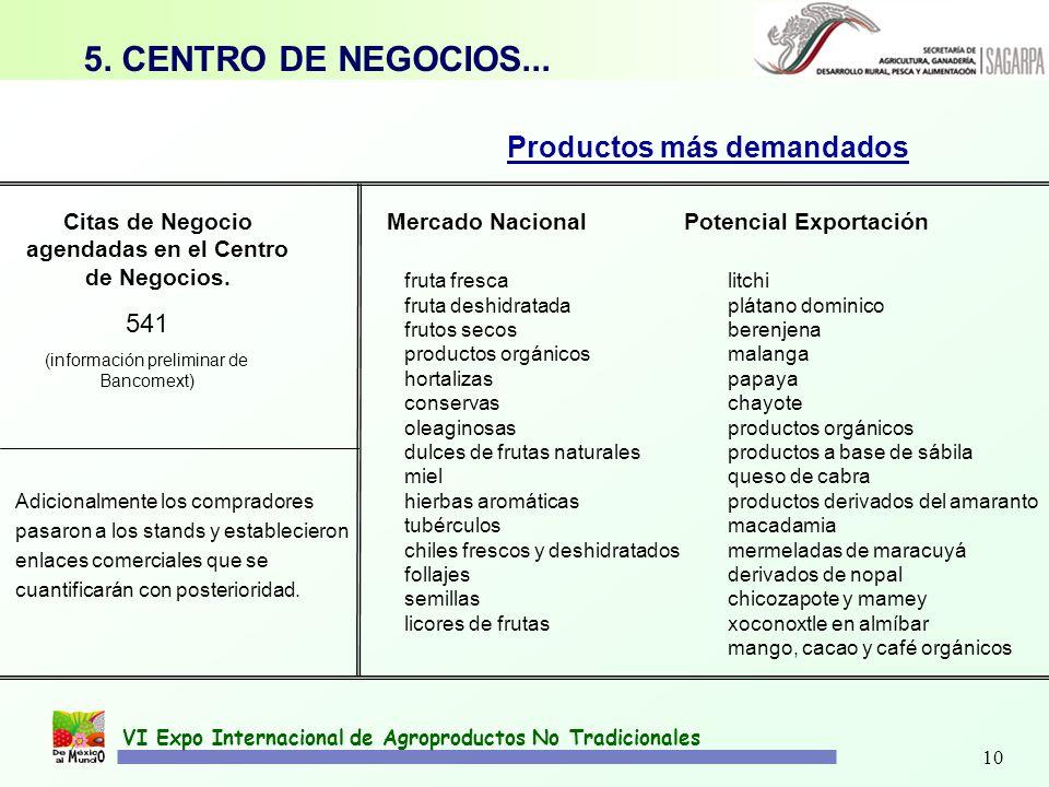 10 Mercado NacionalPotencial Exportación Citas de Negocio agendadas en el Centro de Negocios. Productos más demandados litchi plátano dominico berenje