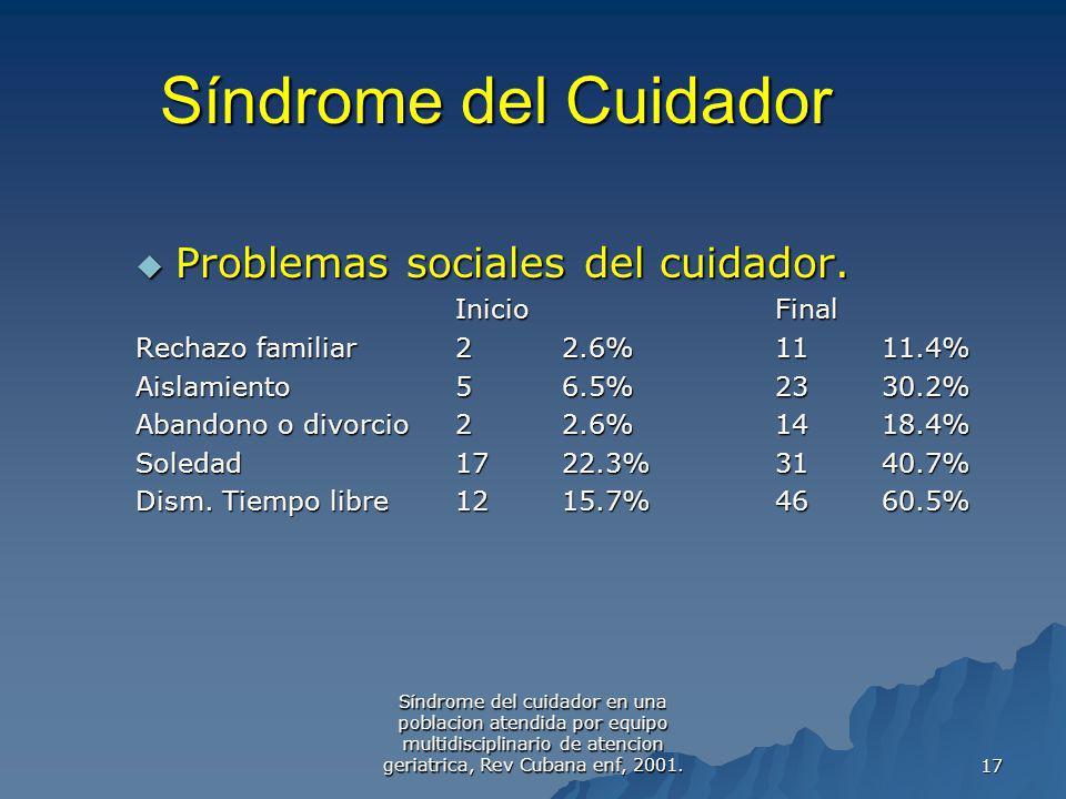 Síndrome del cuidador en una poblacion atendida por equipo multidisciplinario de atencion geriatrica, Rev Cubana enf, 2001. 17 Síndrome del Cuidador P