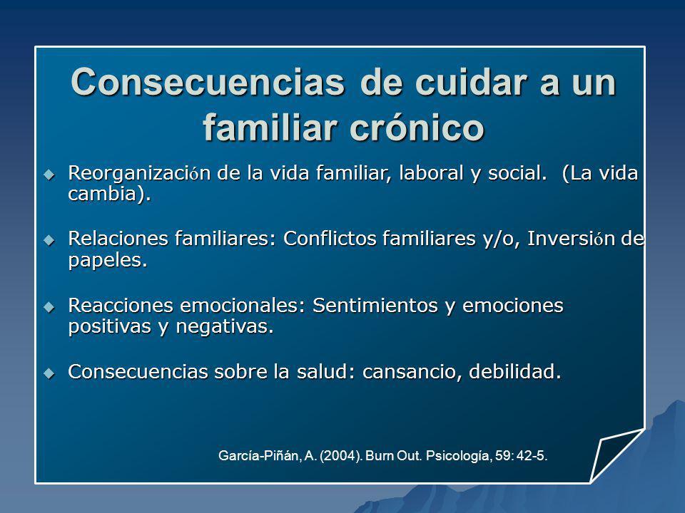 García-Piñán, A. (2004). Burn Out. Psicología, 59: 42-5. Consecuencias de cuidar a un familiar crónico Reorganizaci ó n de la vida familiar, laboral y