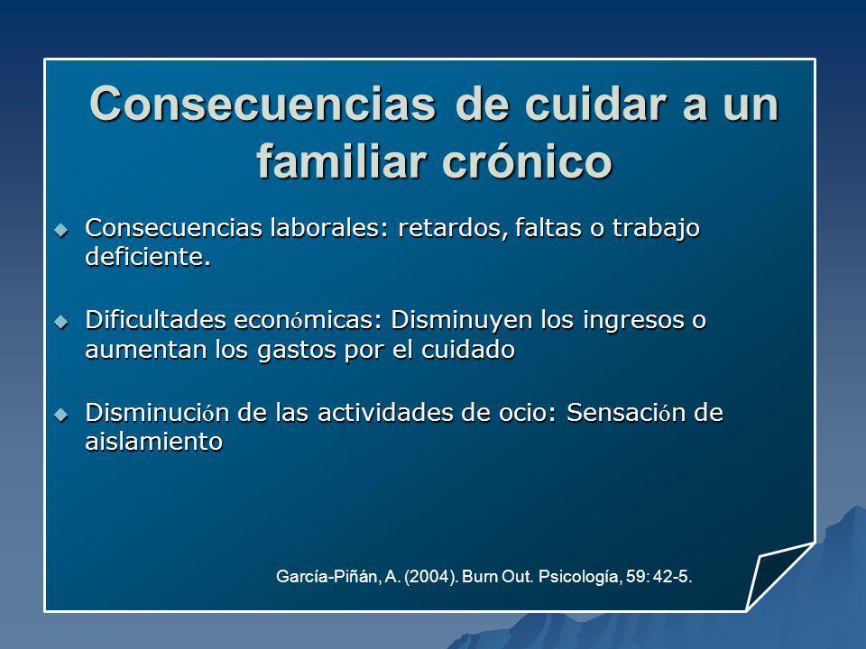 García-Piñán, A. (2004). Burn Out. Psicología, 59: 42-5. Consecuencias de cuidar a un familiar crónico Consecuencias laborales: retardos, faltas o tra