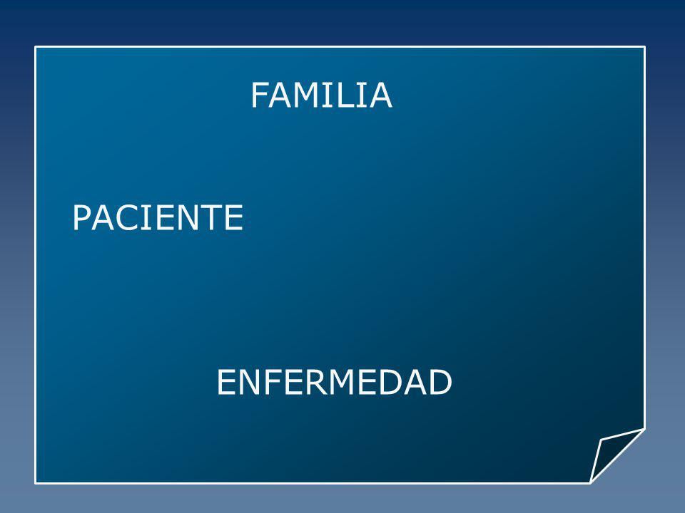 FAMILIA PACIENTE ENFERMEDAD