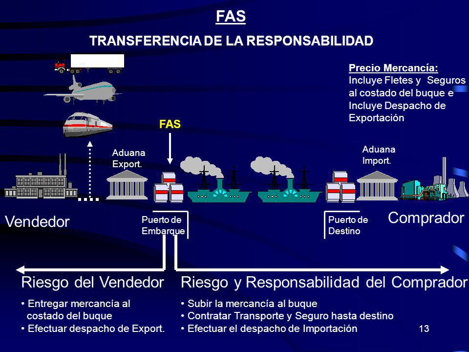 13 Riesgo y Responsabilidad del Comprador Subir la mercancía al buque Contratar Transporte y Seguro hasta destino Efectuar el despacho de Importación
